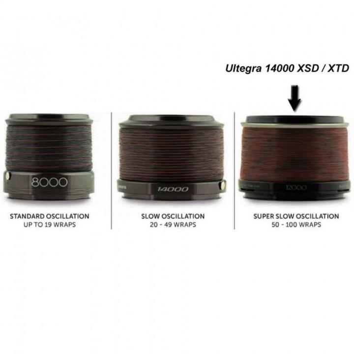 ShimanoULTEGRA 14000 XSD | Angelshop Carpelite